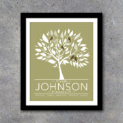 Family Tree Home Decor